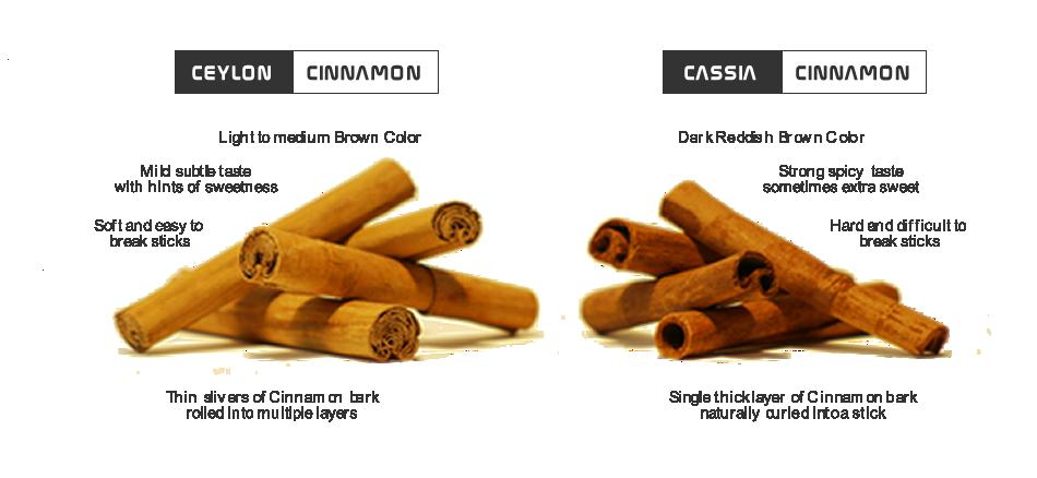 ceylon_vs_cassia