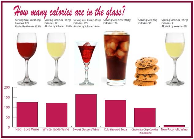 kalorie w winie trenujzglowa